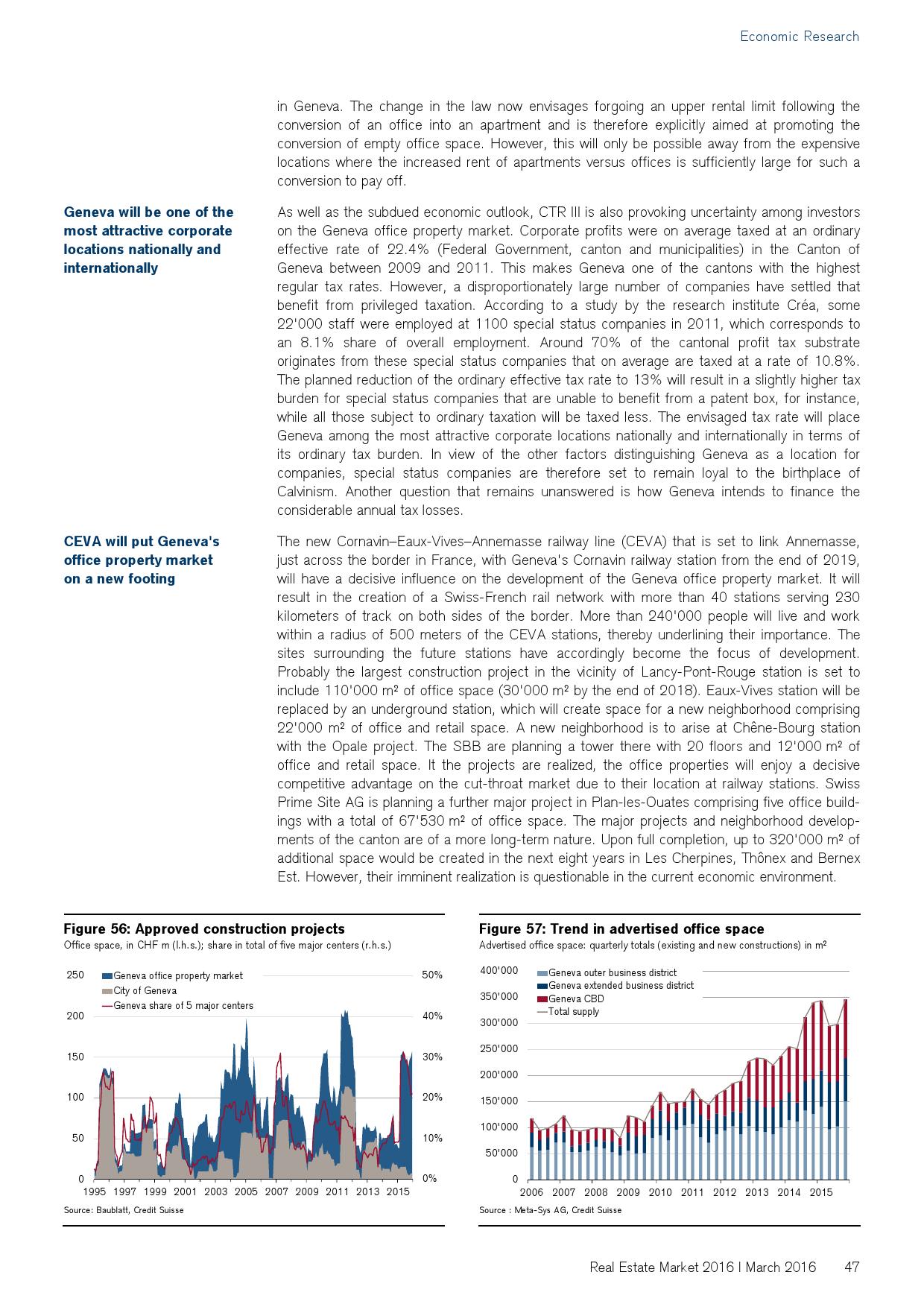 2016年瑞士房地产市场研究报告_000047