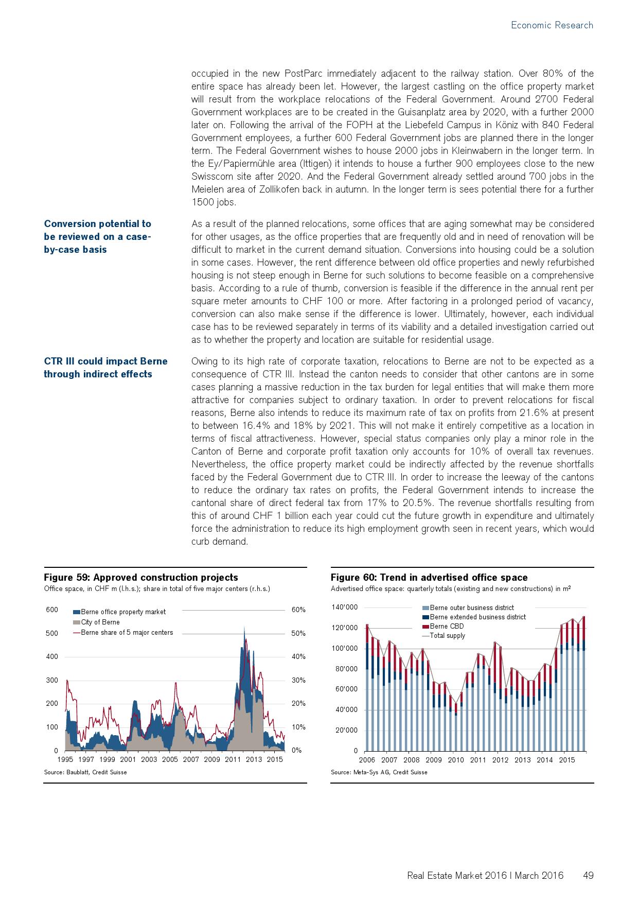 2016年瑞士房地产市场研究报告_000049