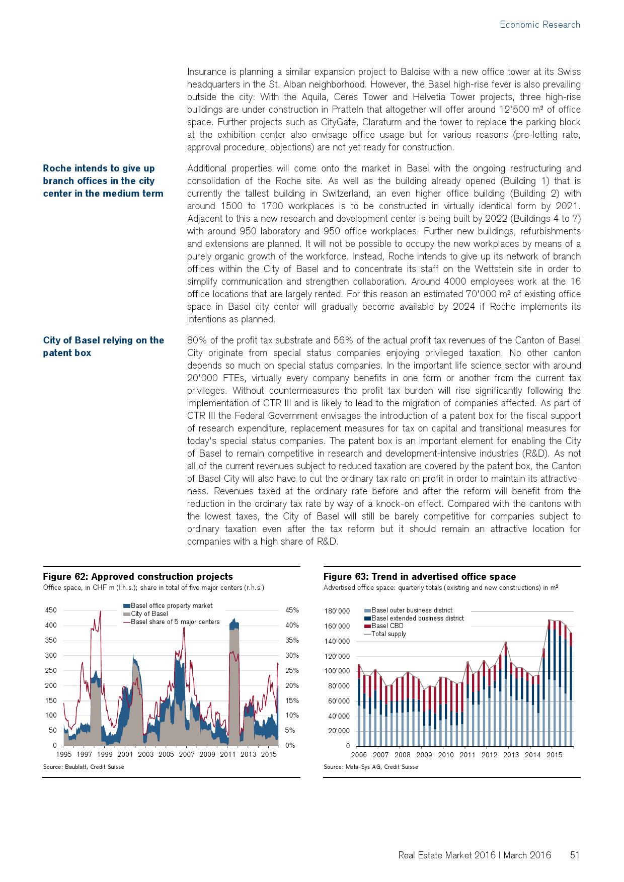 2016年瑞士房地产市场研究报告_000051