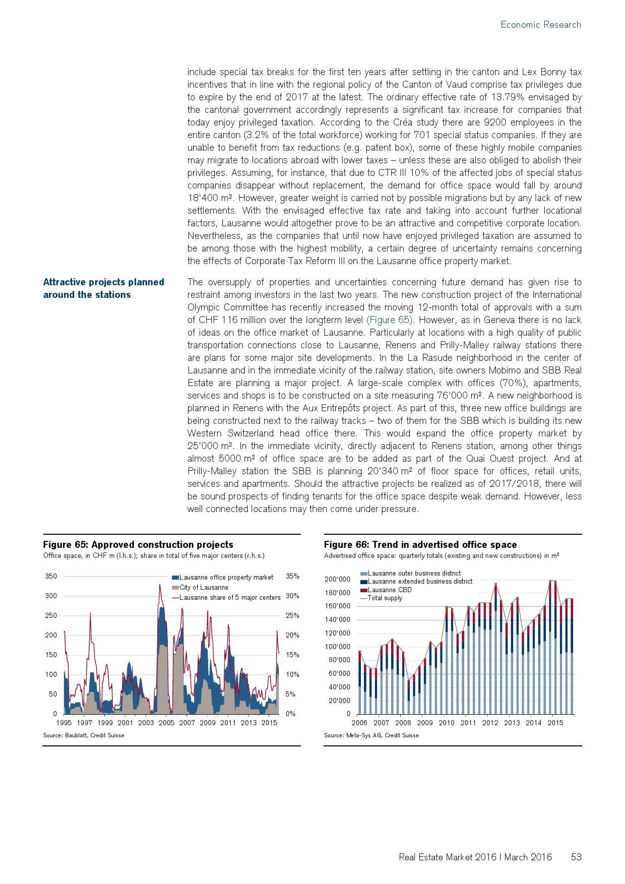 2016年瑞士房地产市场研究报告_000053