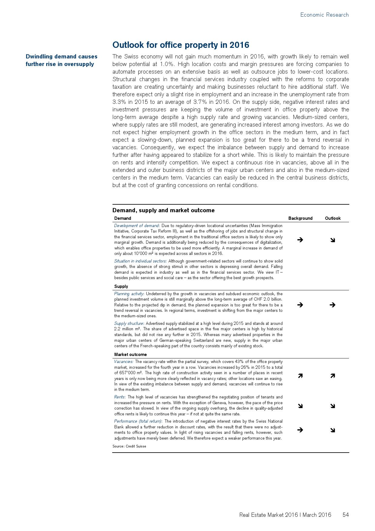 2016年瑞士房地产市场研究报告_000054