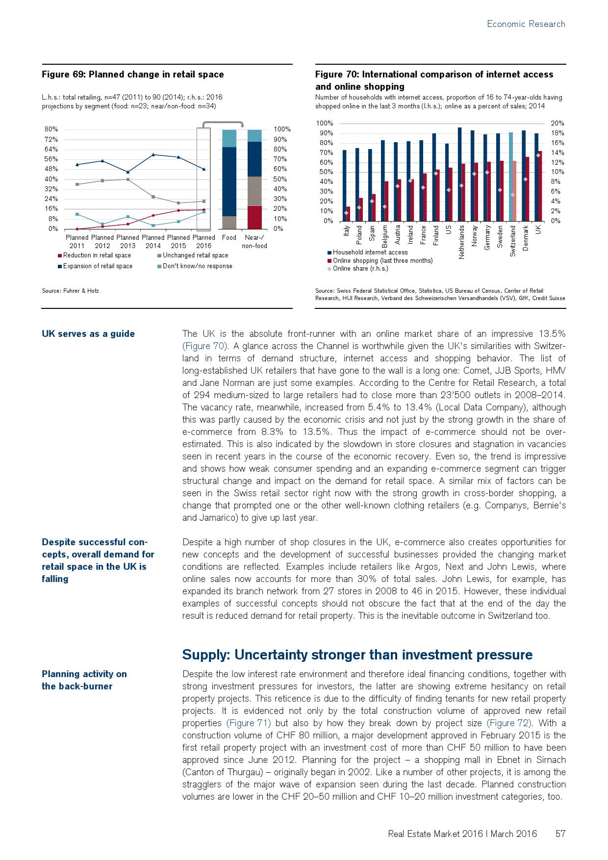 2016年瑞士房地产市场研究报告_000057