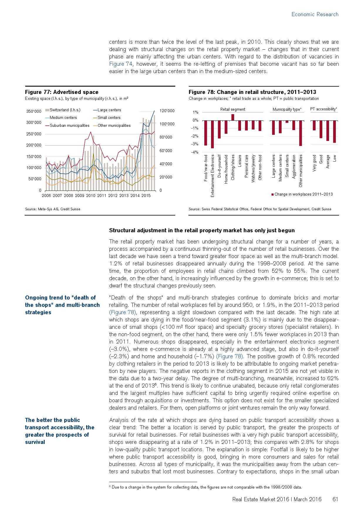 2016年瑞士房地产市场研究报告_000061