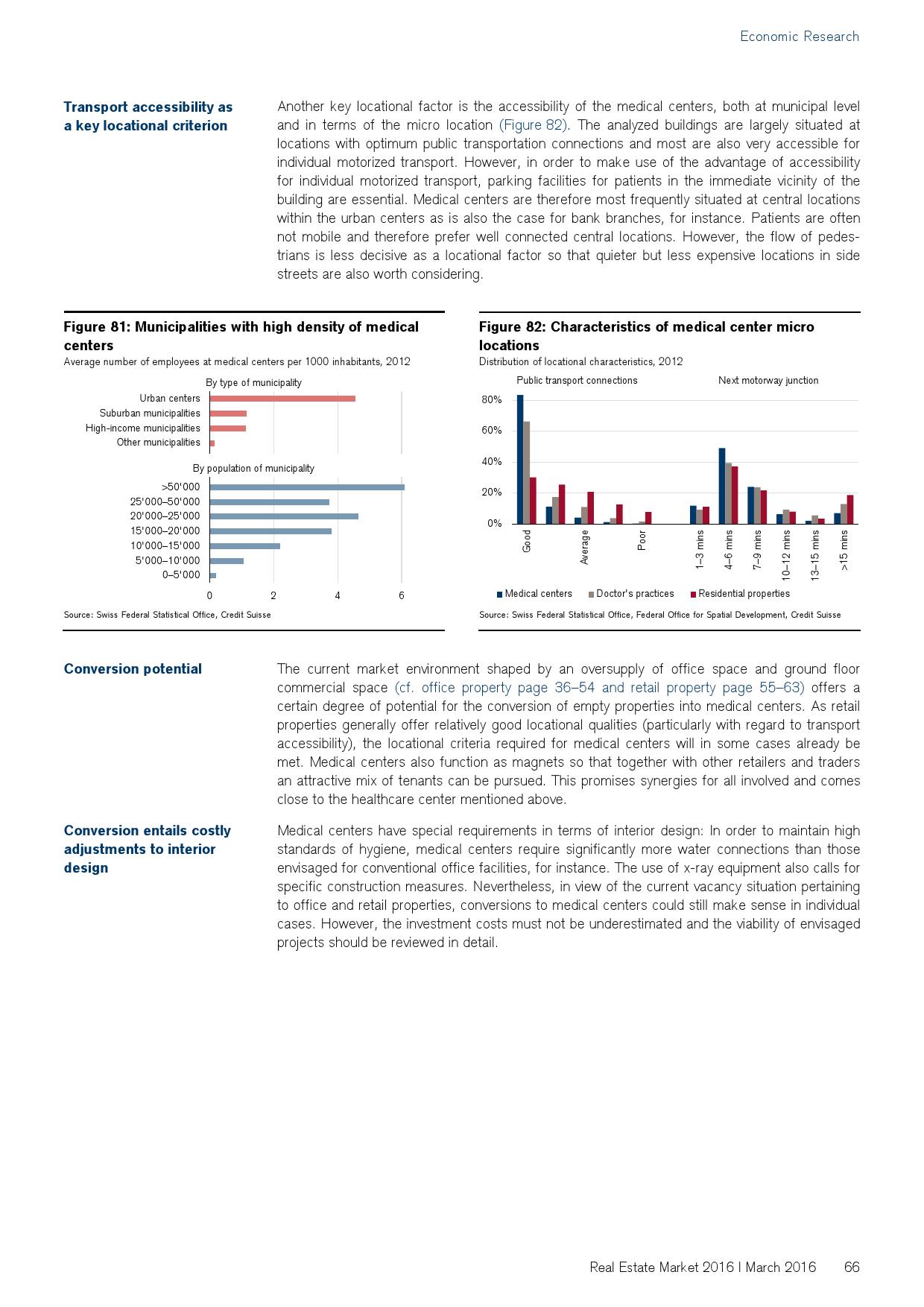 2016年瑞士房地产市场研究报告_000066