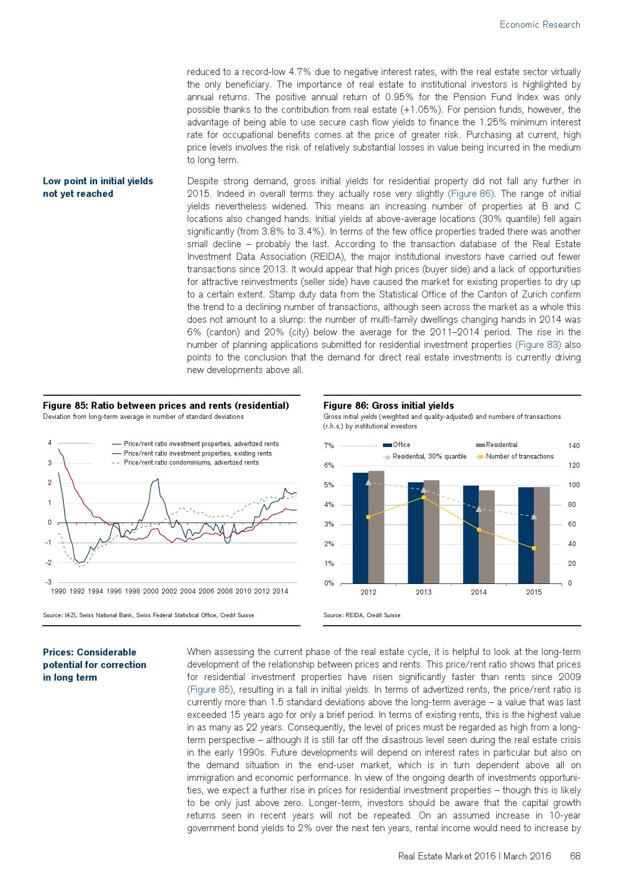 2016年瑞士房地产市场研究报告_000068