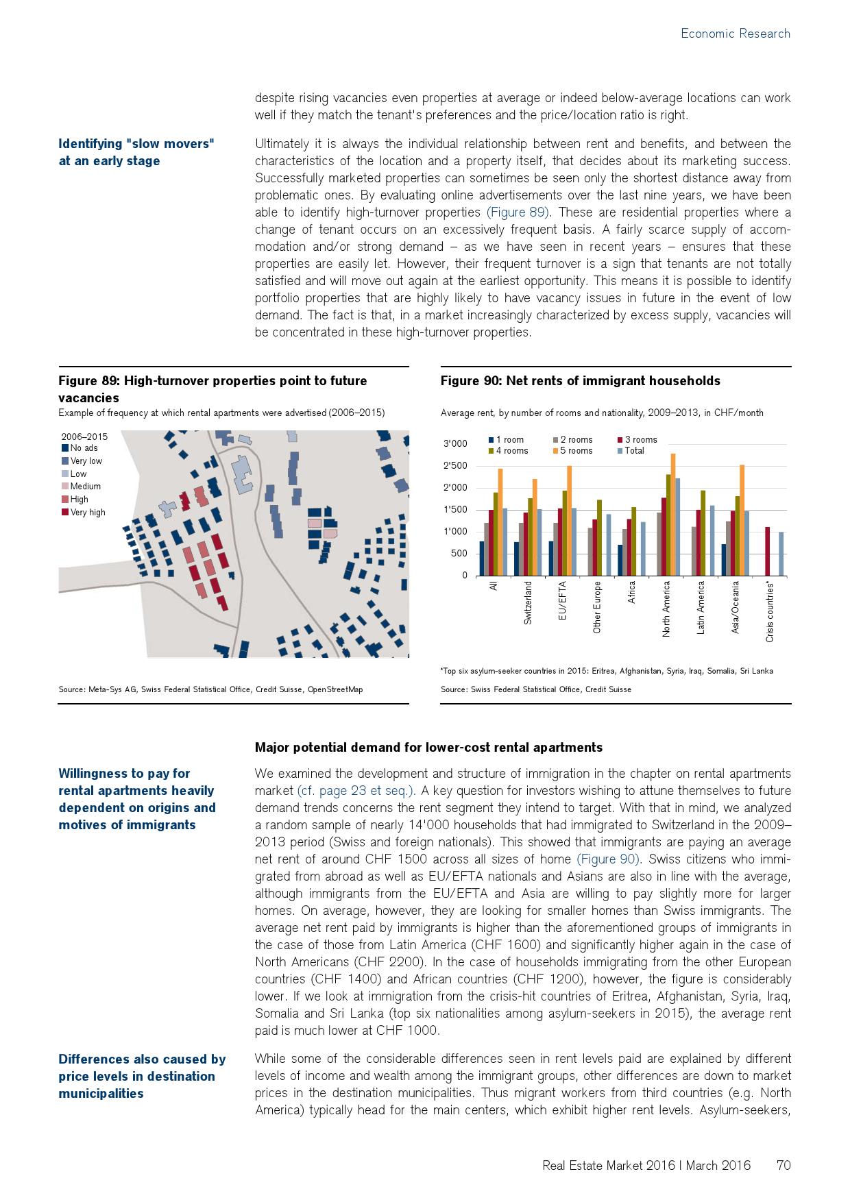 2016年瑞士房地产市场研究报告_000070