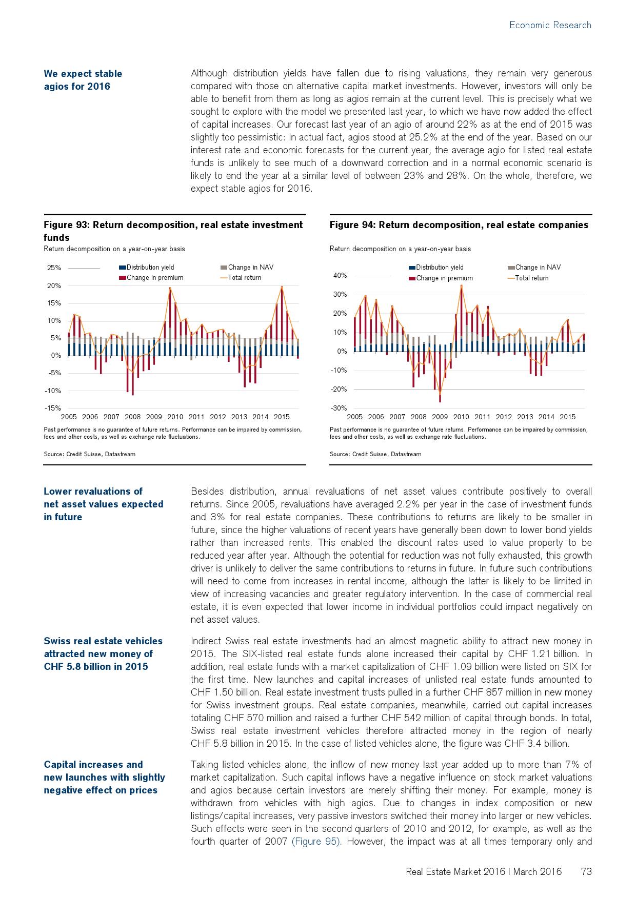 2016年瑞士房地产市场研究报告_000073