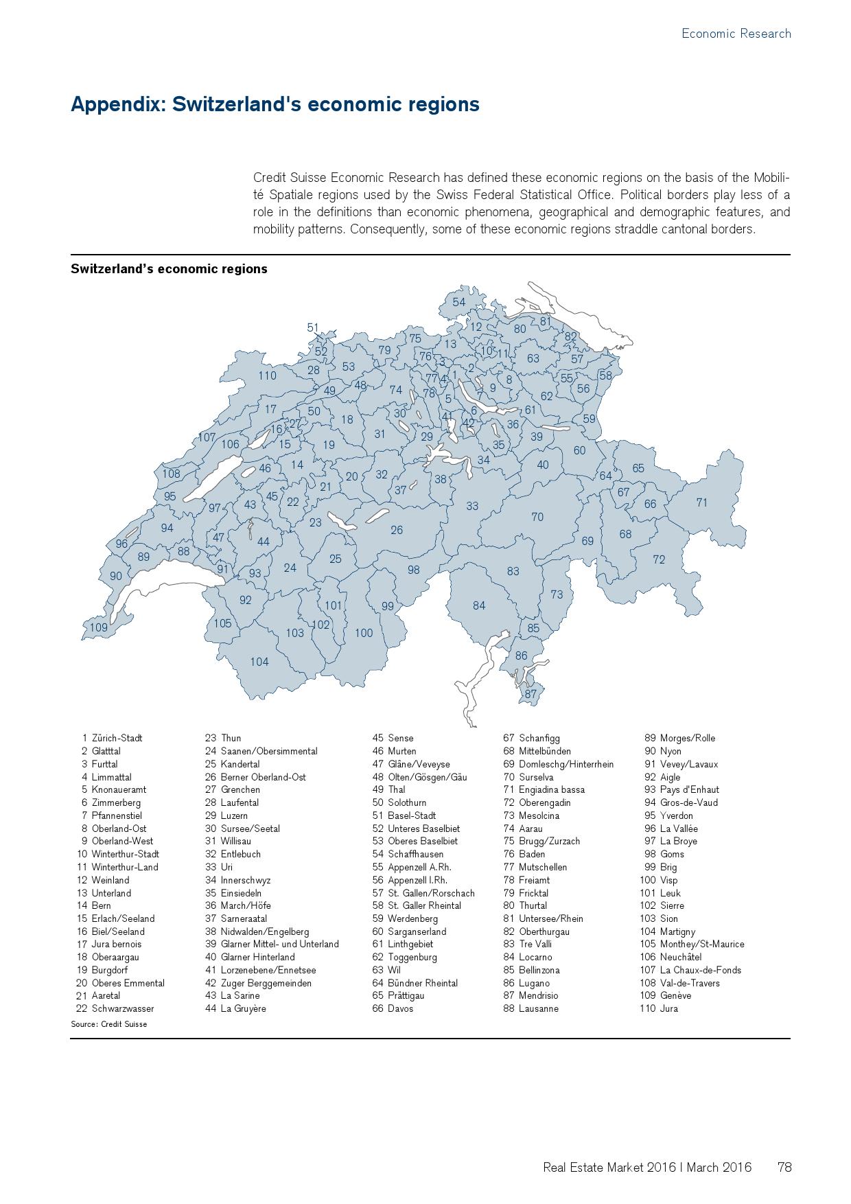 2016年瑞士房地产市场研究报告_000078