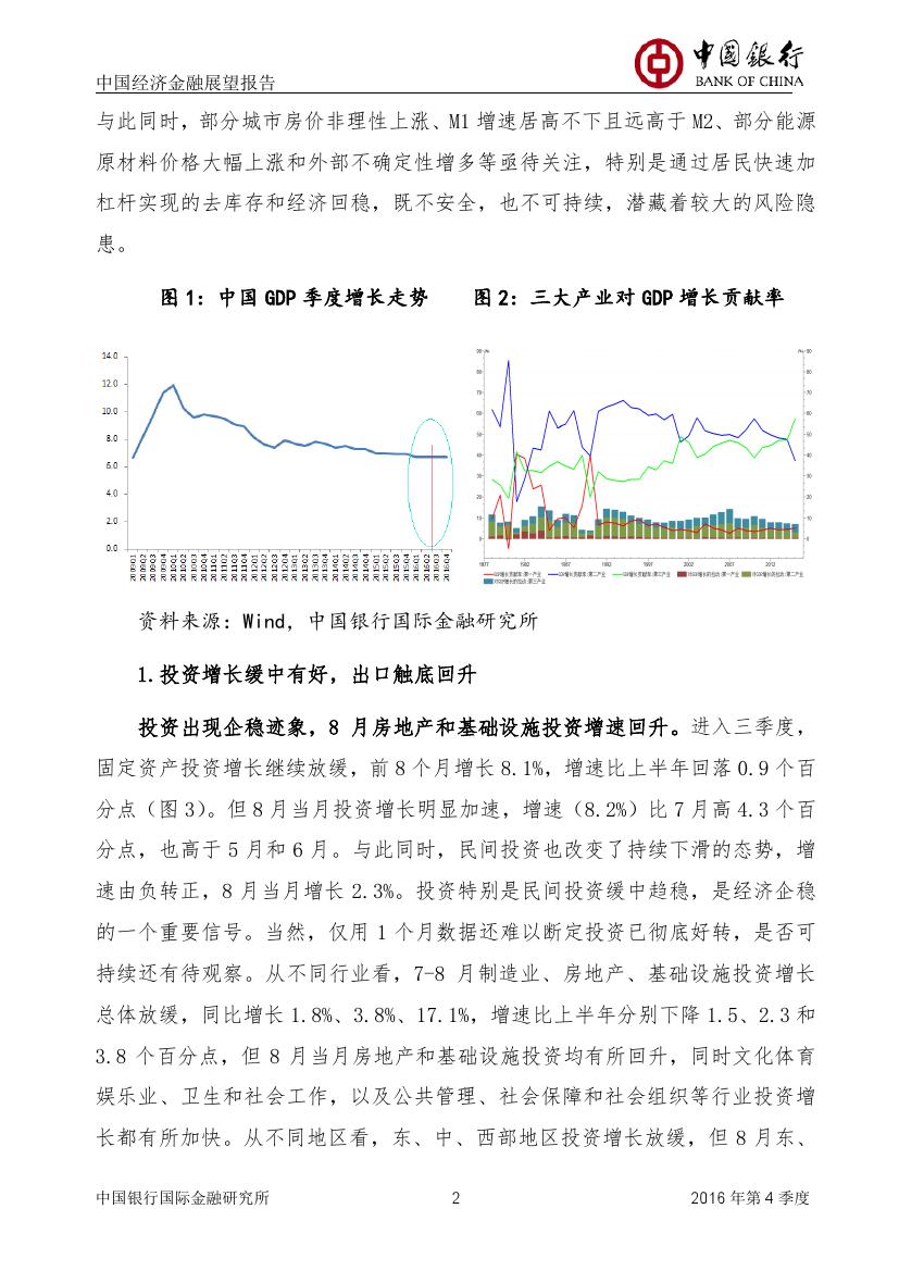 2016年第四季度中国经济金融展望报告_000003