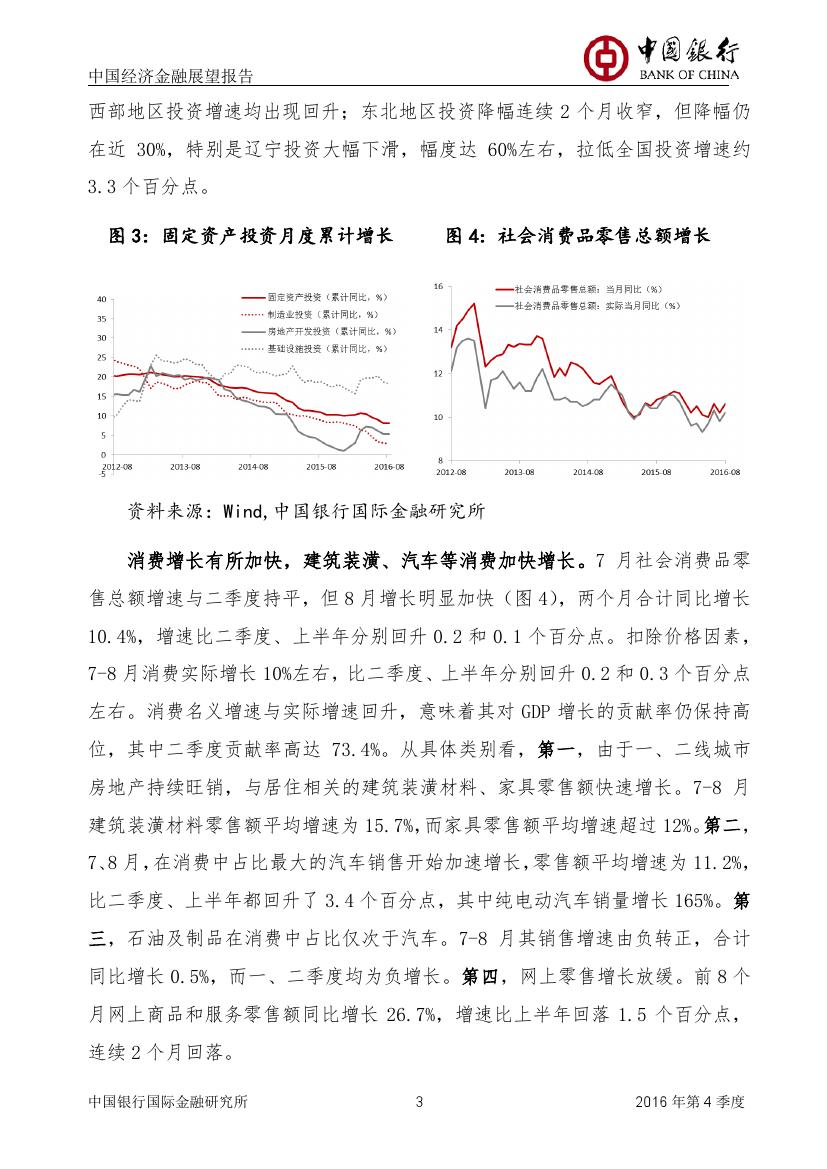 2016年第四季度中国经济金融展望报告_000004