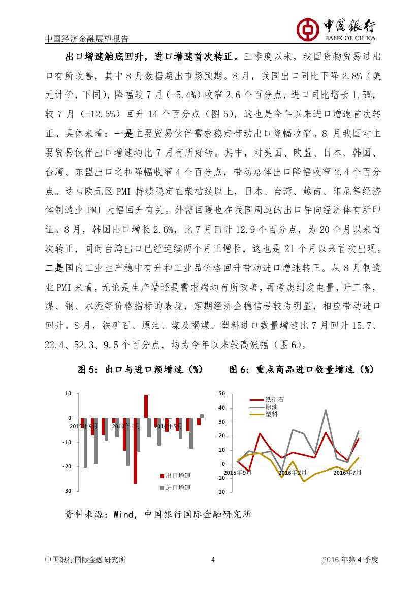 2016年第四季度中国经济金融展望报告_000005