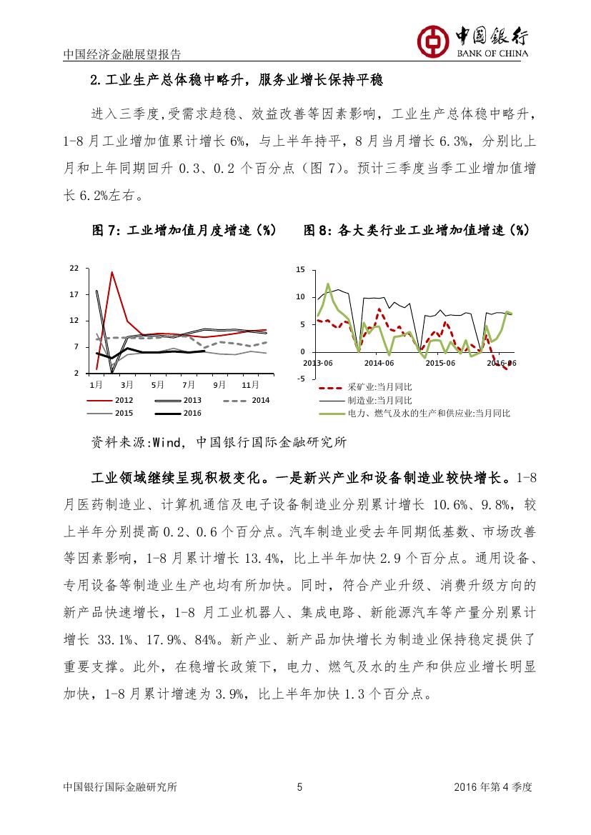 2016年第四季度中国经济金融展望报告_000006