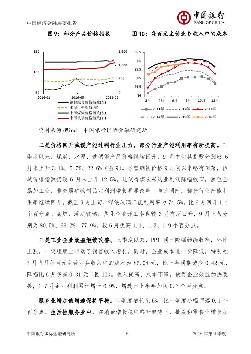2016年第四季度中国经济金融展望报告_000007