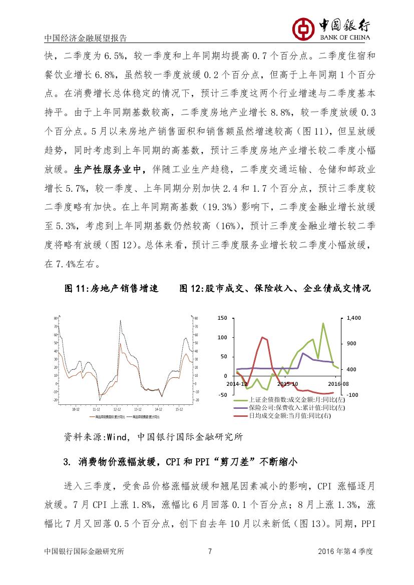 2016年第四季度中国经济金融展望报告_000008
