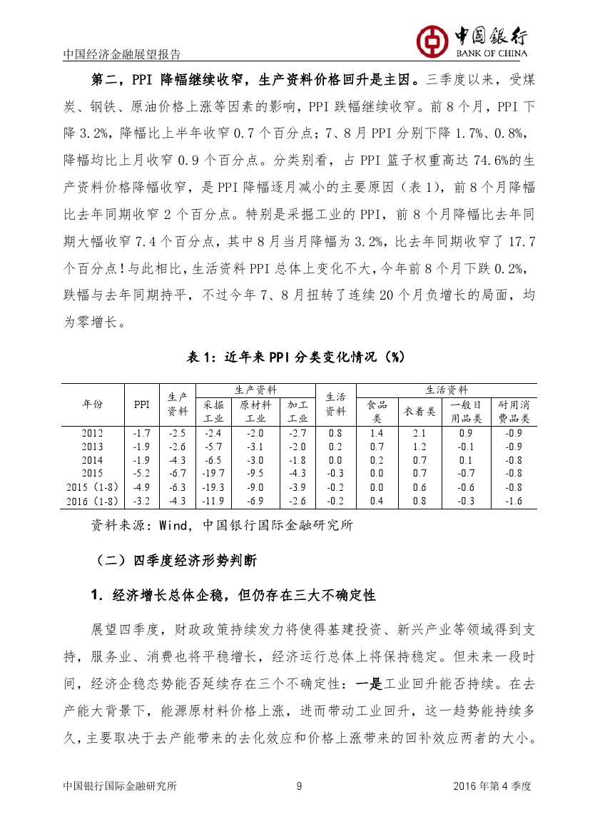 2016年第四季度中国经济金融展望报告_000010