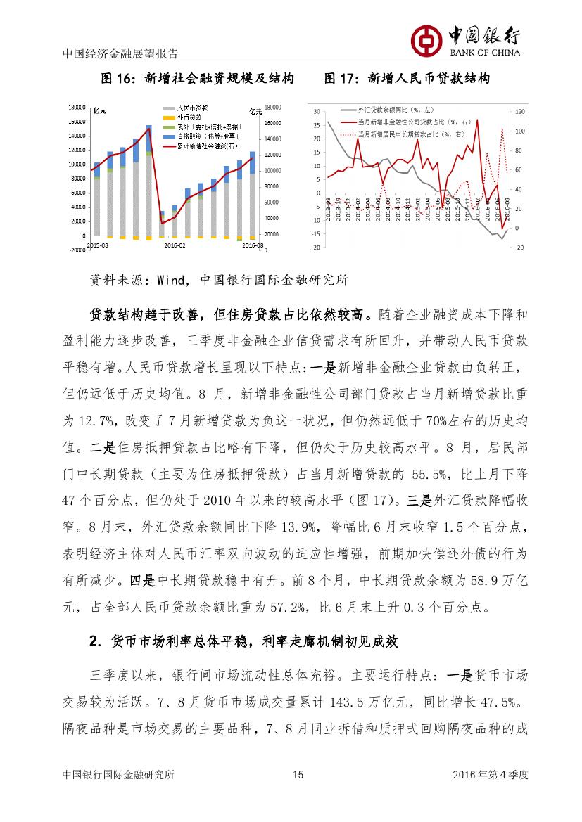2016年第四季度中国经济金融展望报告_000016
