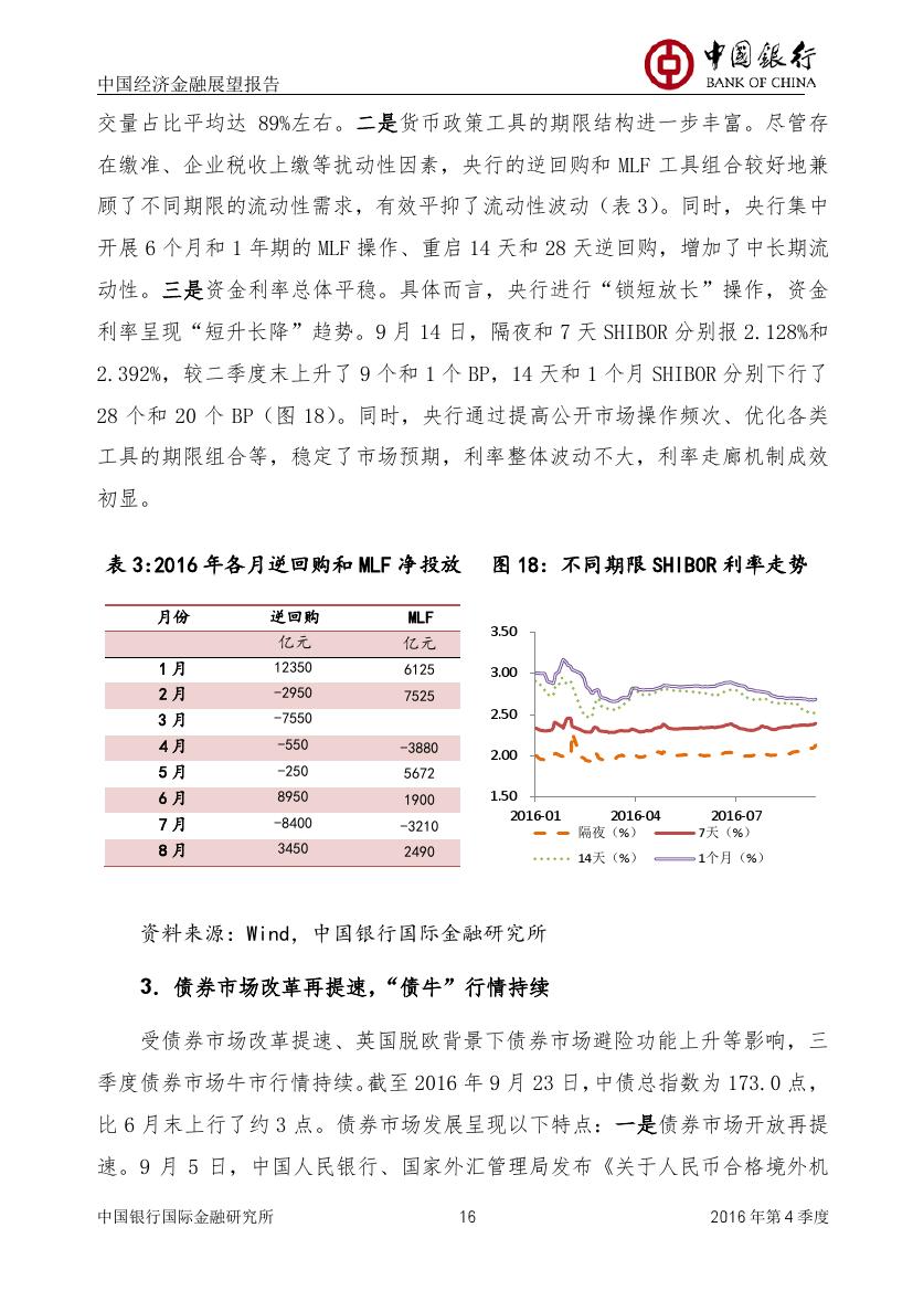 2016年第四季度中国经济金融展望报告_000017