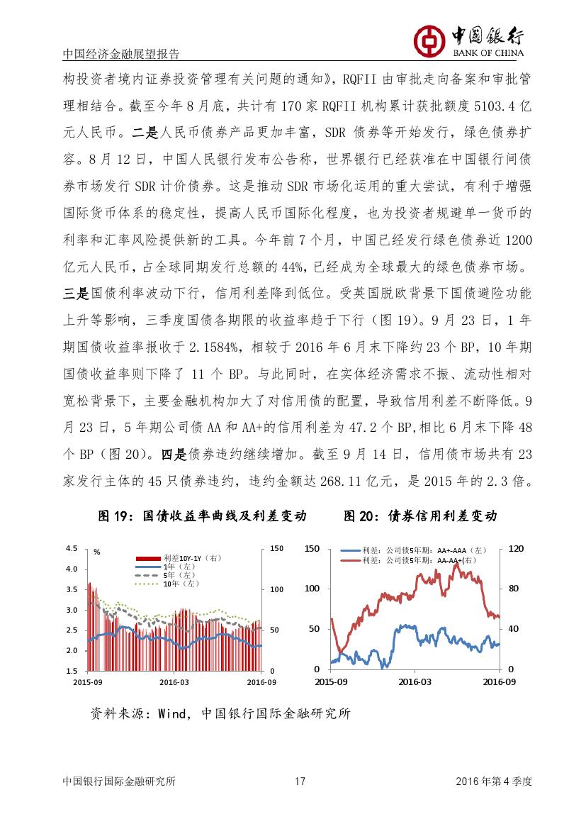 2016年第四季度中国经济金融展望报告_000018