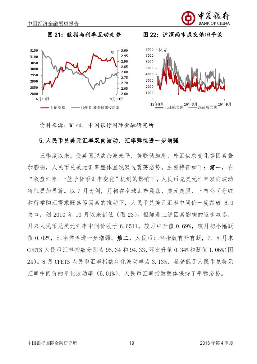2016年第四季度中国经济金融展望报告_000020