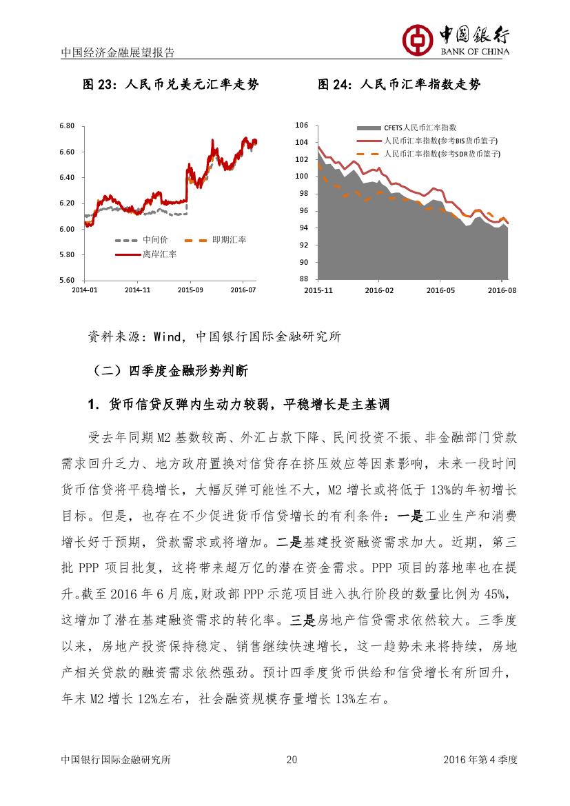2016年第四季度中国经济金融展望报告_000021