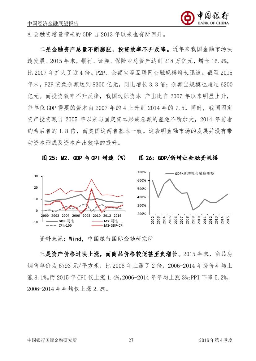 2016年第四季度中国经济金融展望报告_000028
