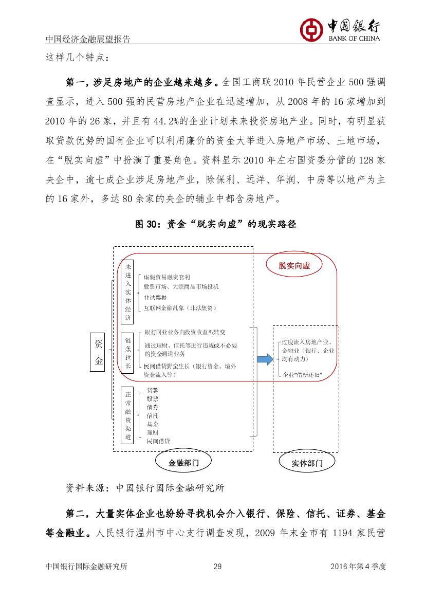 2016年第四季度中国经济金融展望报告_000030