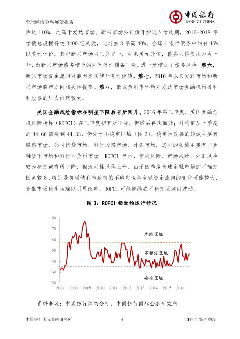 2016年第四季度全球经济金融展望报告_000010