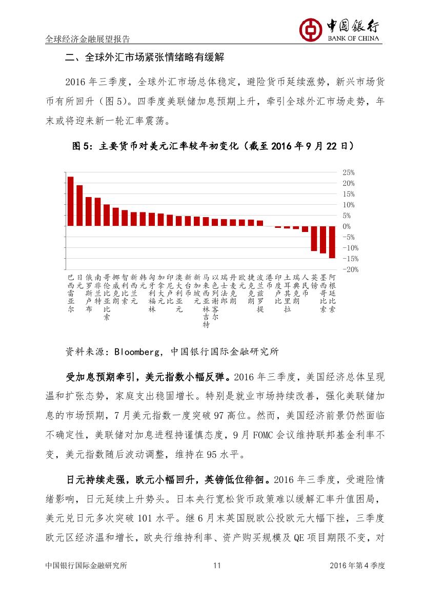 2016年第四季度全球经济金融展望报告_000012