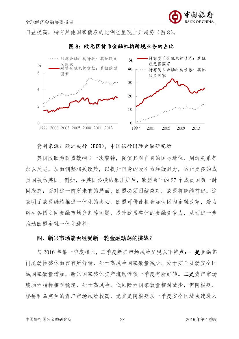 2016年第四季度全球经济金融展望报告_000024