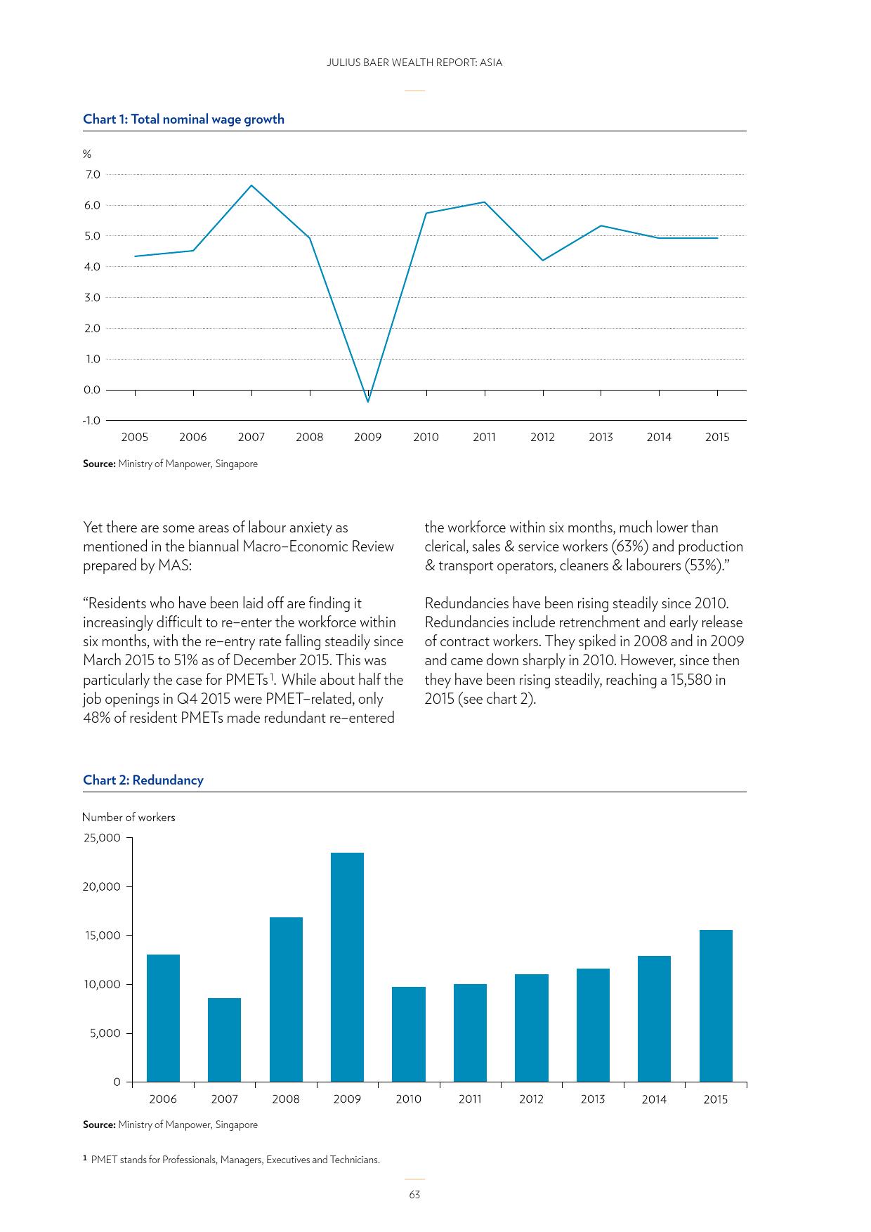 2016年财富报告:亚洲_000065