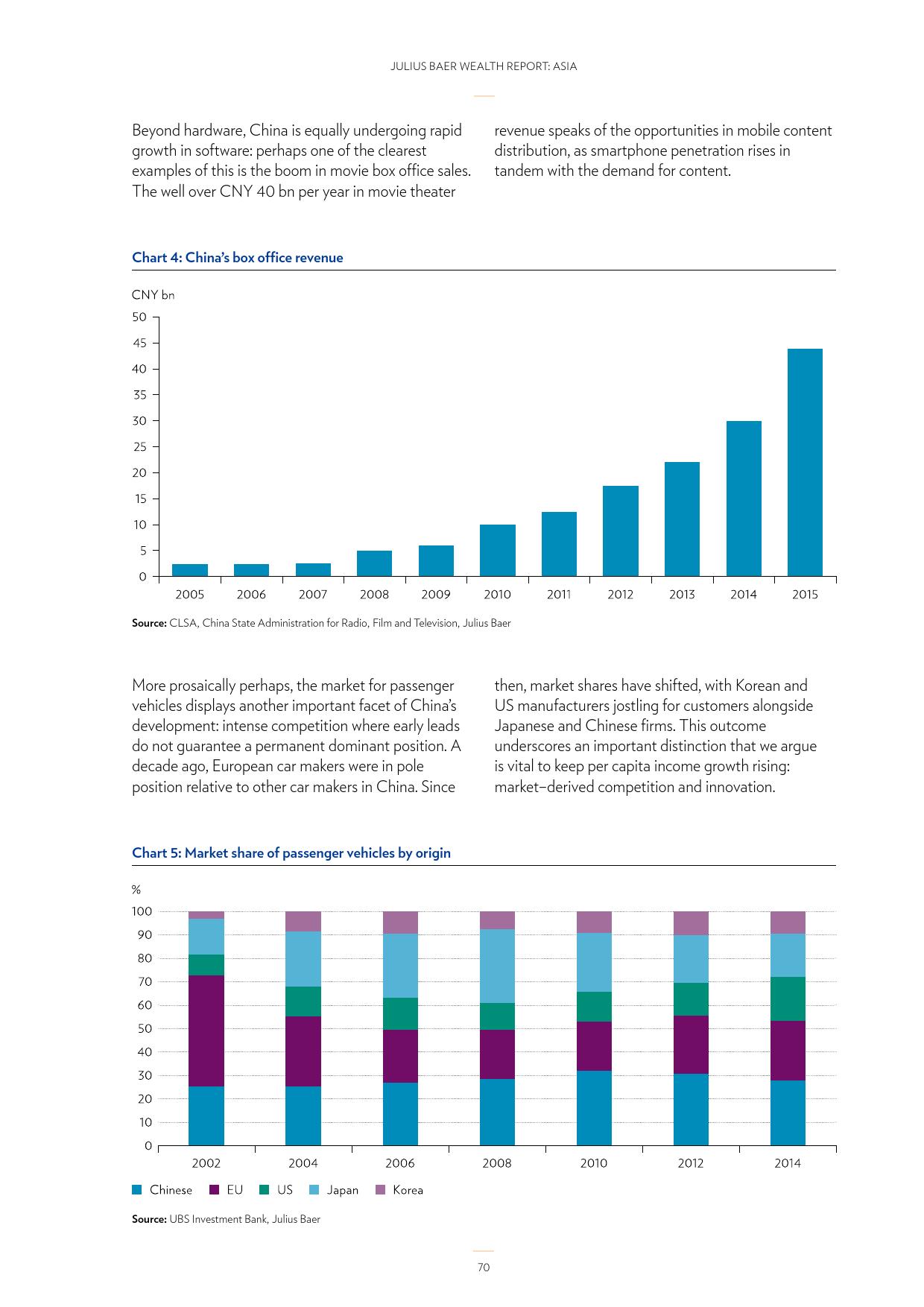 2016年财富报告:亚洲_000072