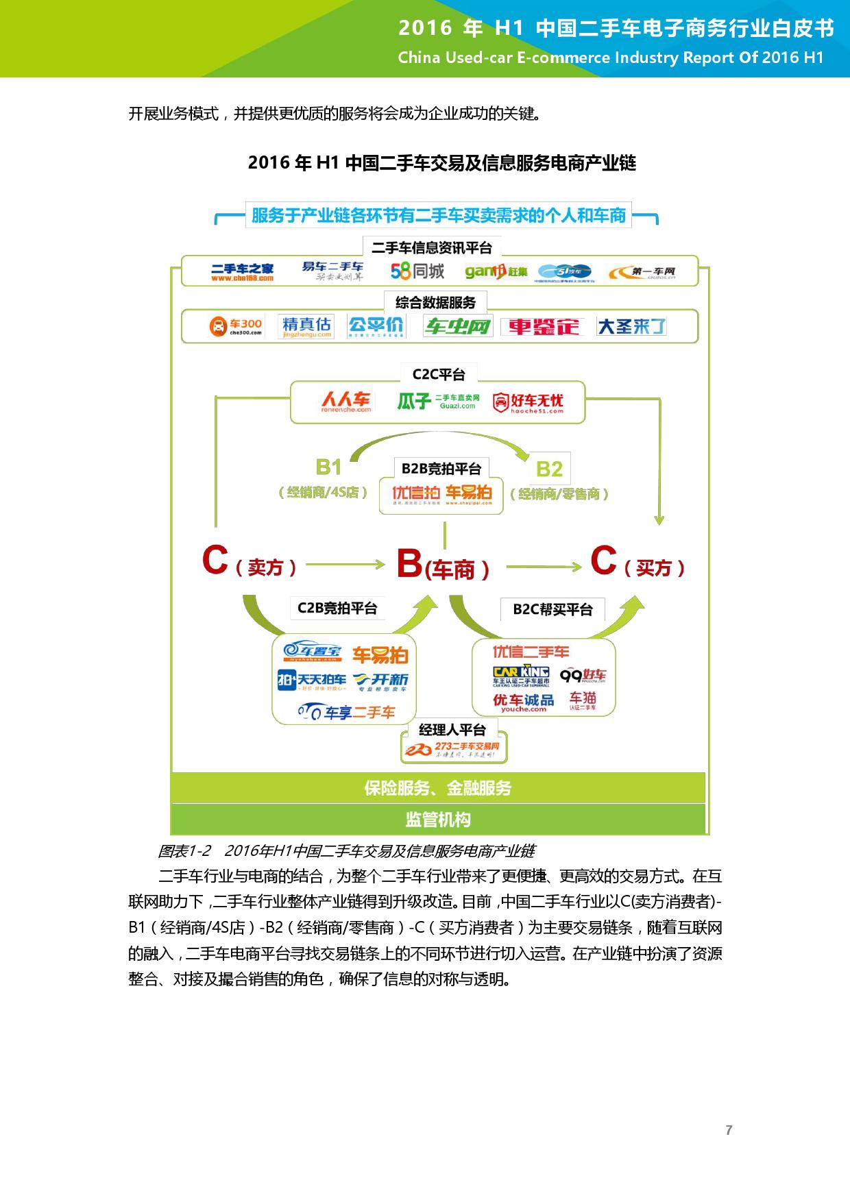 2016年H1中国二手车电子商务行业白皮书_000008