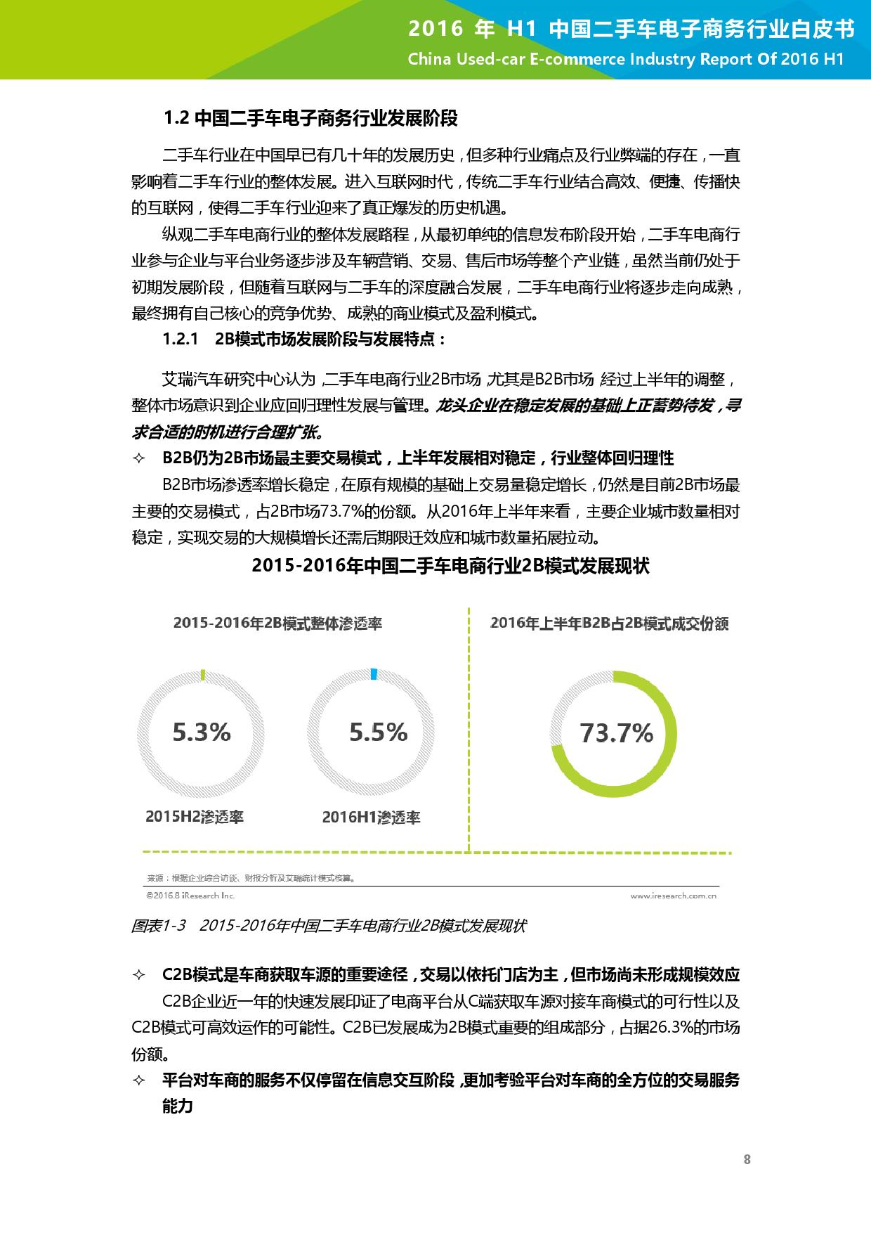 2016年H1中国二手车电子商务行业白皮书_000009