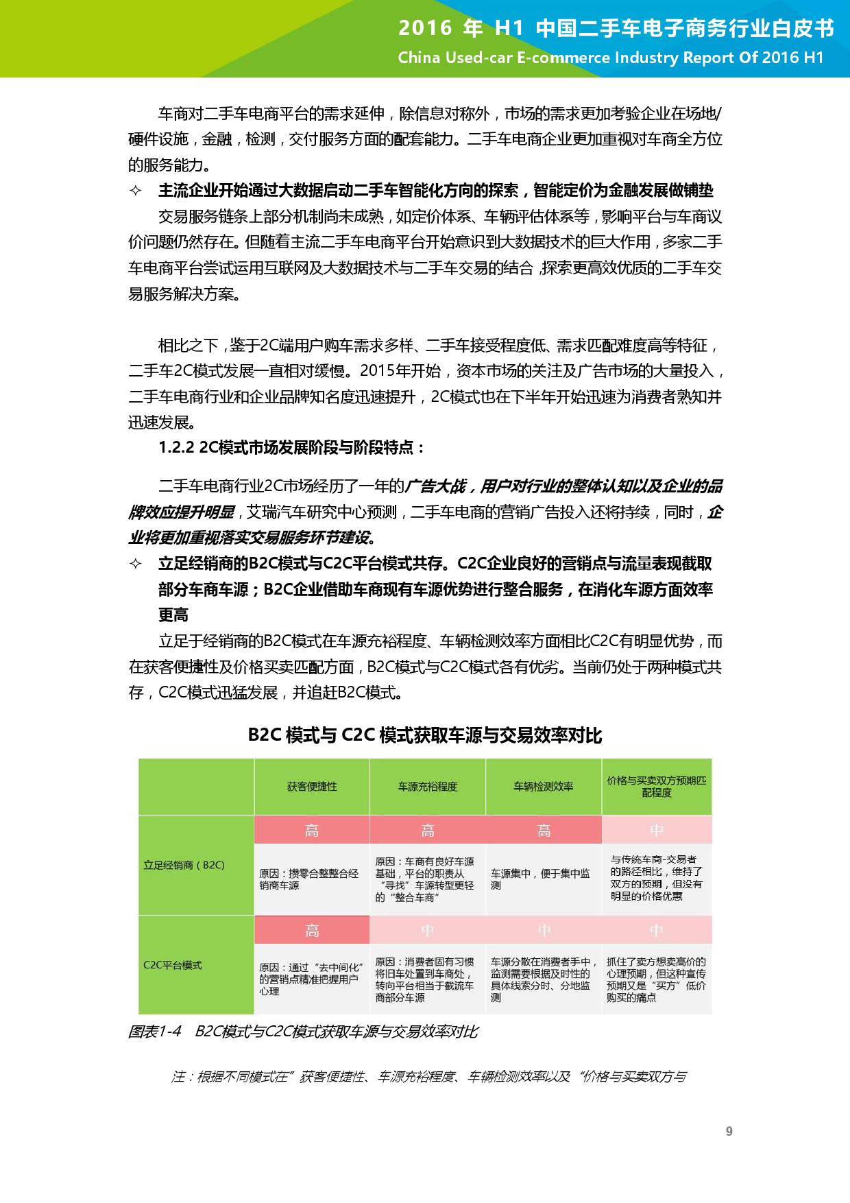 2016年H1中国二手车电子商务行业白皮书_000010