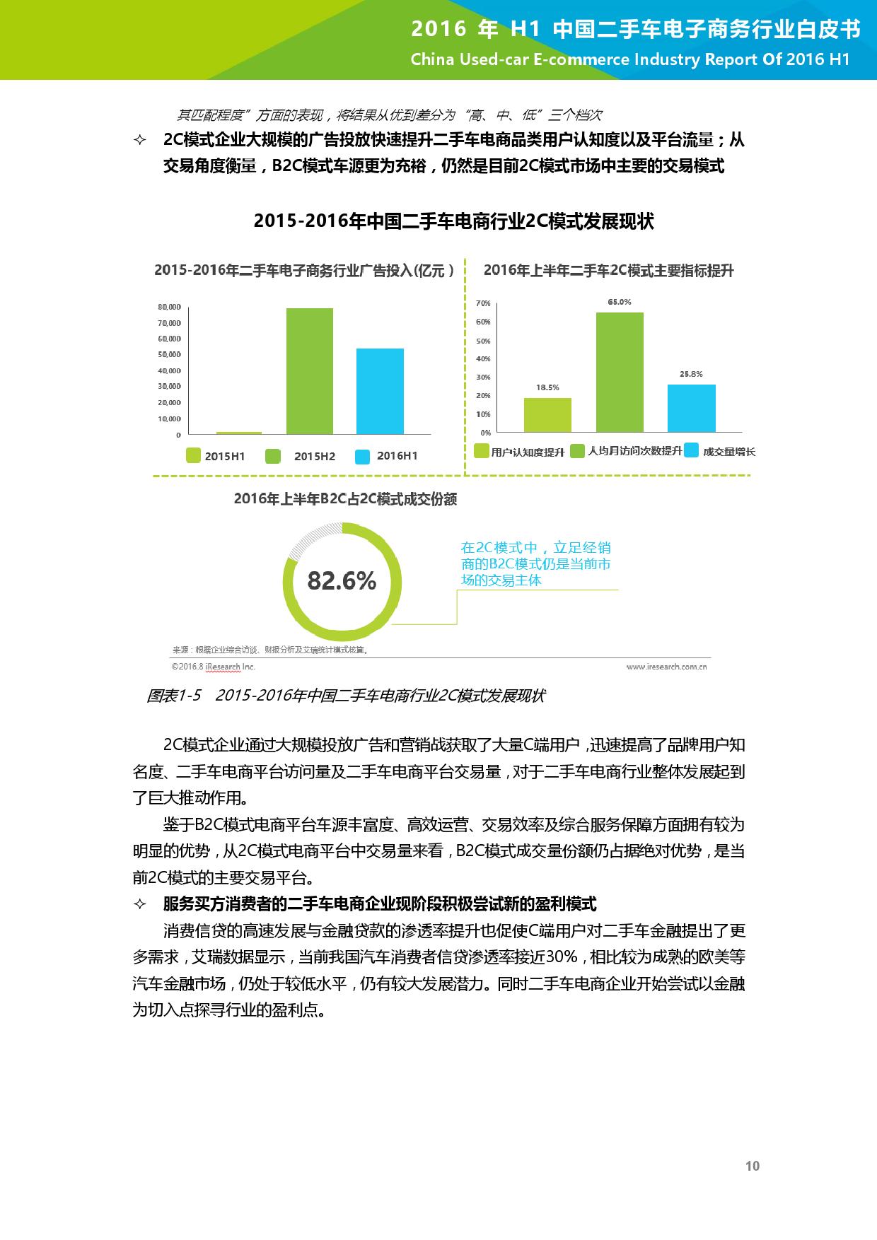 2016年H1中国二手车电子商务行业白皮书_000011