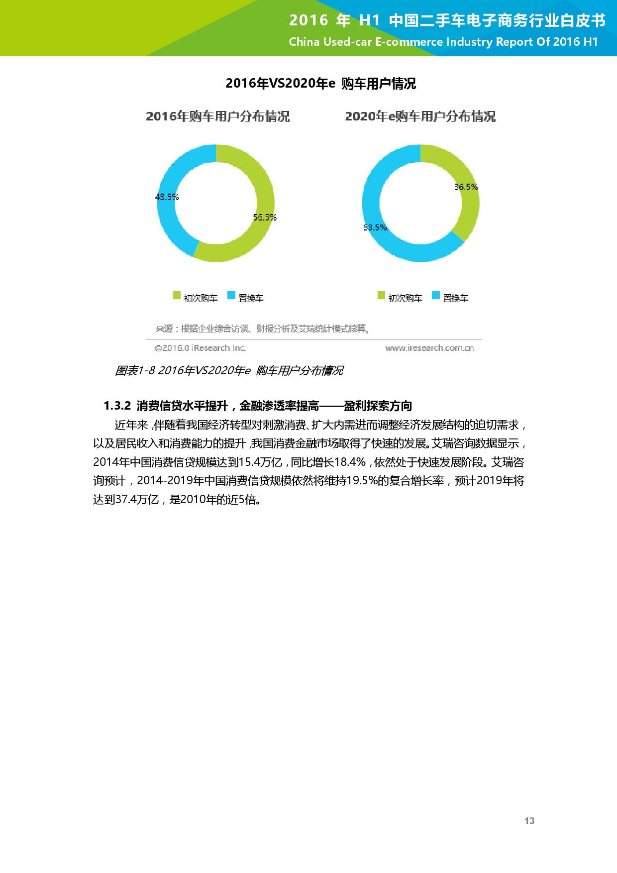 2016年H1中国二手车电子商务行业白皮书_000014