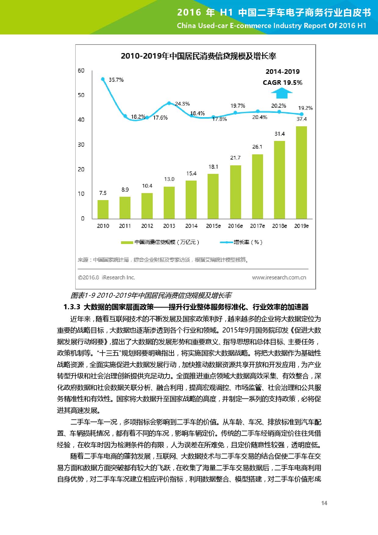 2016年H1中国二手车电子商务行业白皮书_000015