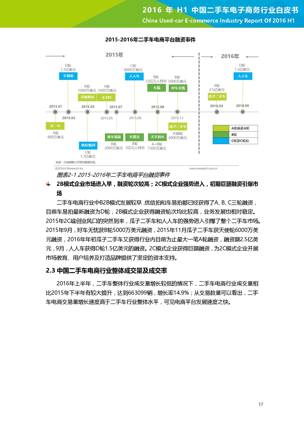 2016年H1中国二手车电子商务行业白皮书_000018