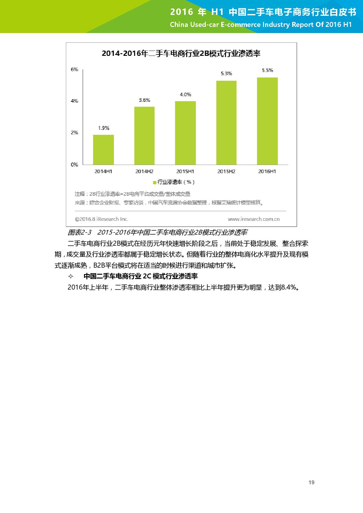 2016年H1中国二手车电子商务行业白皮书_000020
