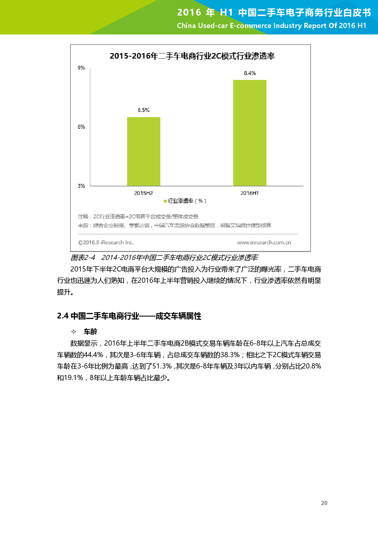 2016年H1中国二手车电子商务行业白皮书_000021
