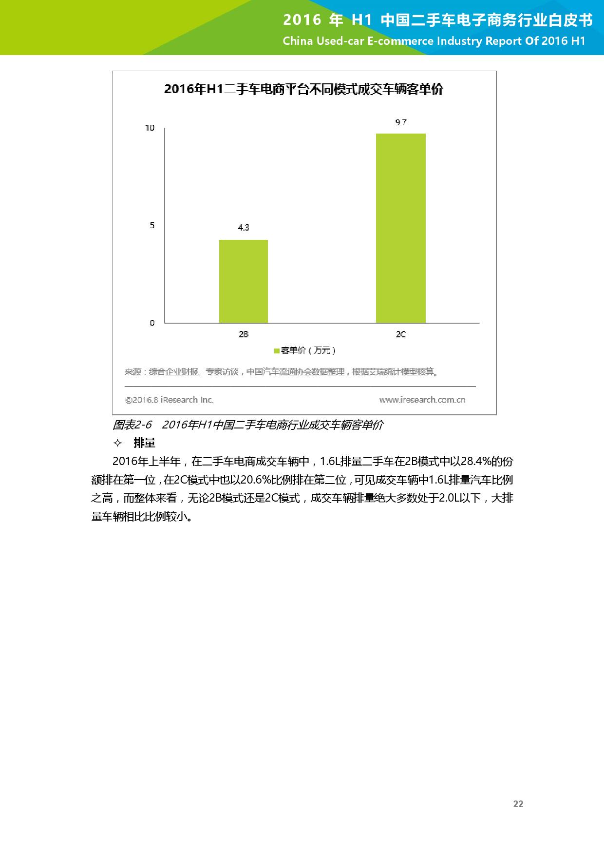 2016年H1中国二手车电子商务行业白皮书_000023