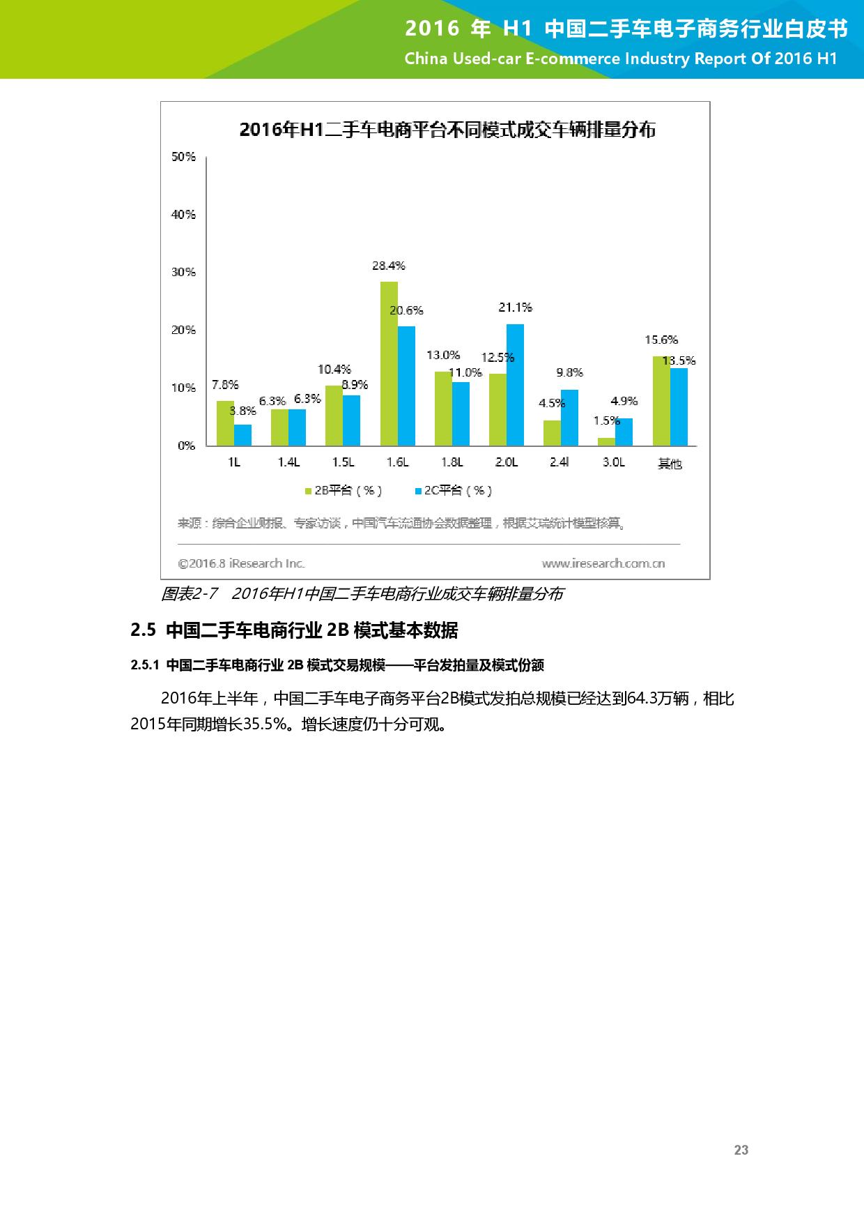2016年H1中国二手车电子商务行业白皮书_000024