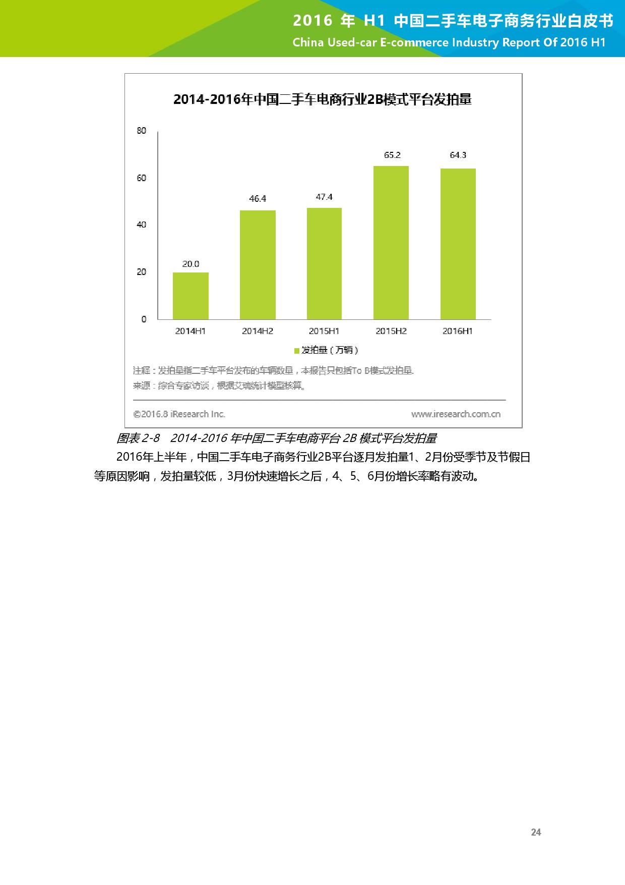 2016年H1中国二手车电子商务行业白皮书_000025