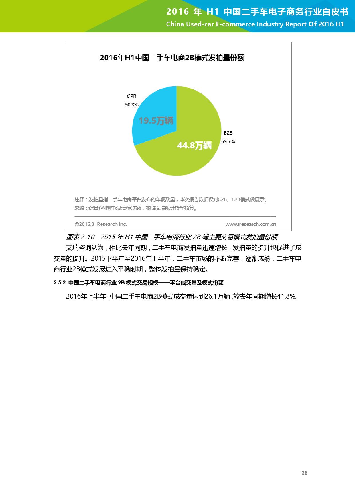 2016年H1中国二手车电子商务行业白皮书_000027