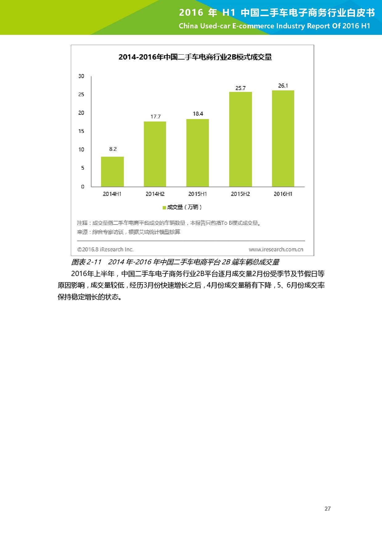 2016年H1中国二手车电子商务行业白皮书_000028