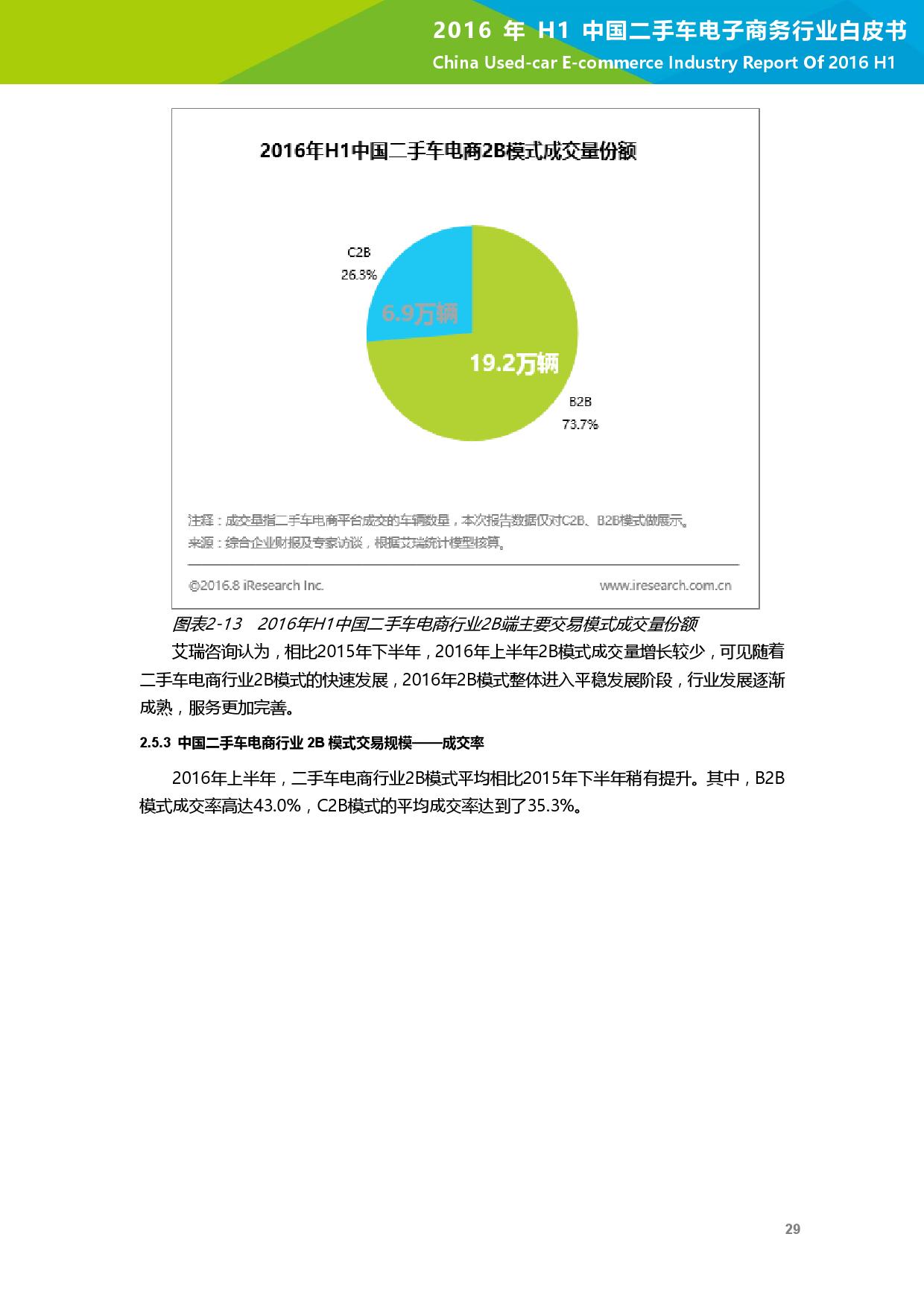 2016年H1中国二手车电子商务行业白皮书_000030