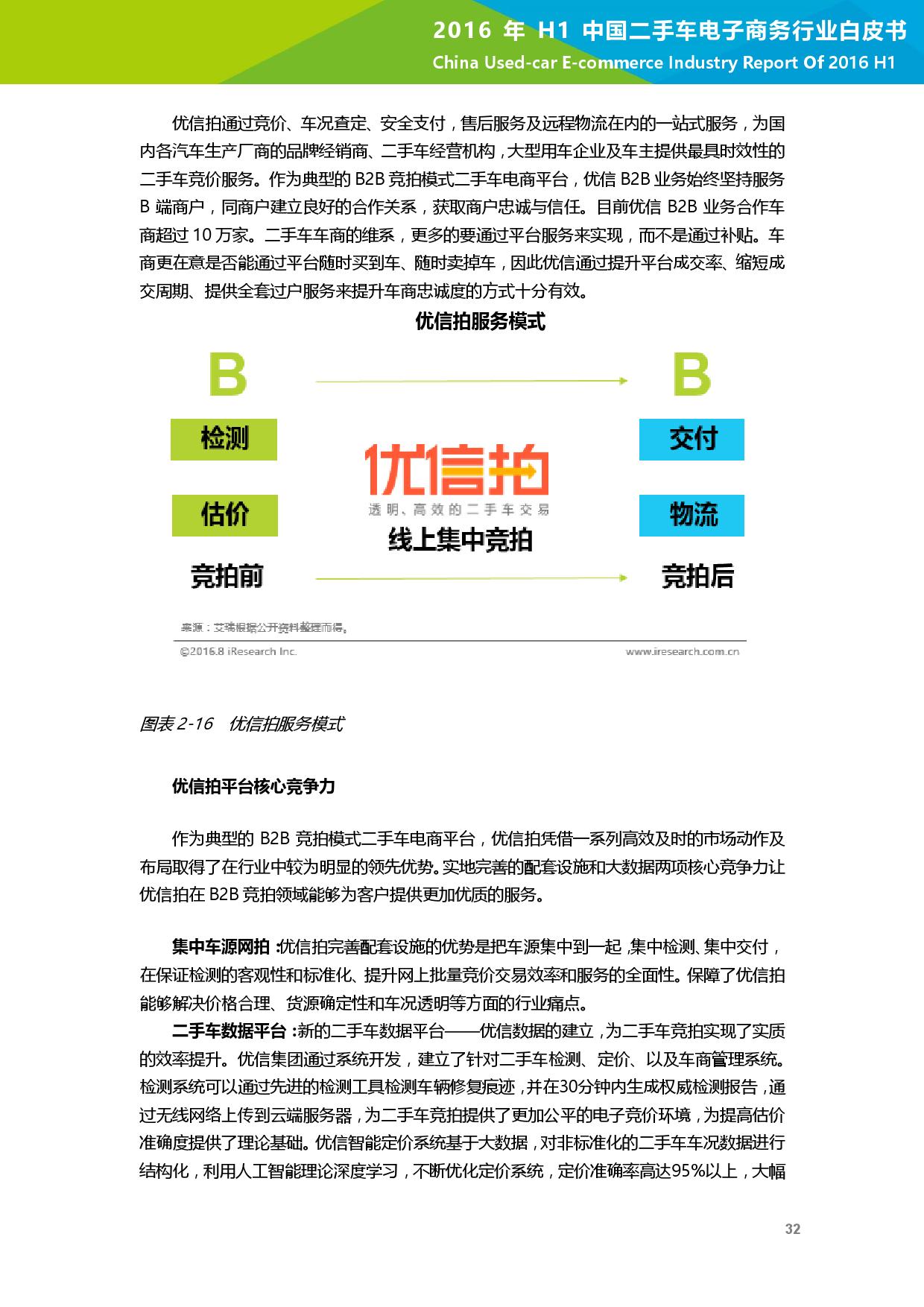 2016年H1中国二手车电子商务行业白皮书_000033