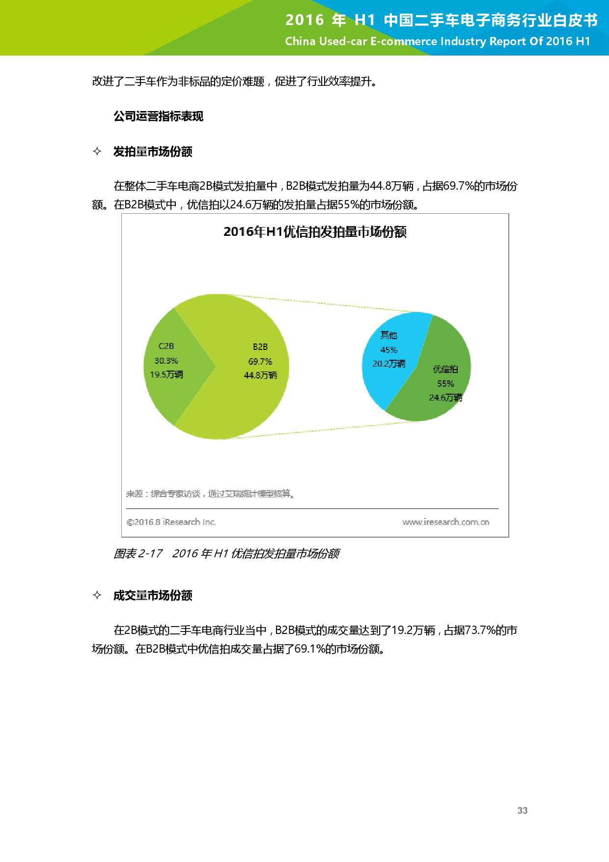 2016年H1中国二手车电子商务行业白皮书_000034