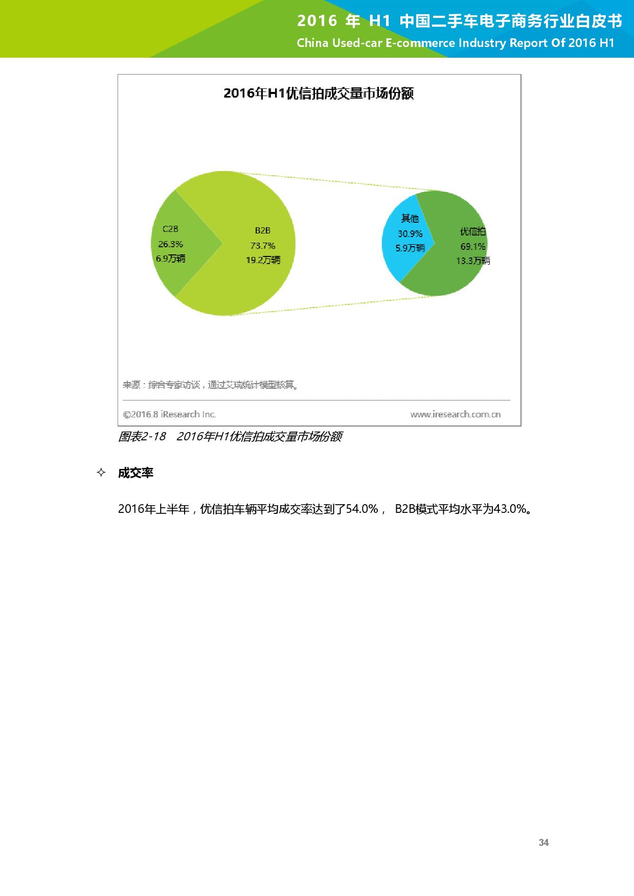 2016年H1中国二手车电子商务行业白皮书_000035
