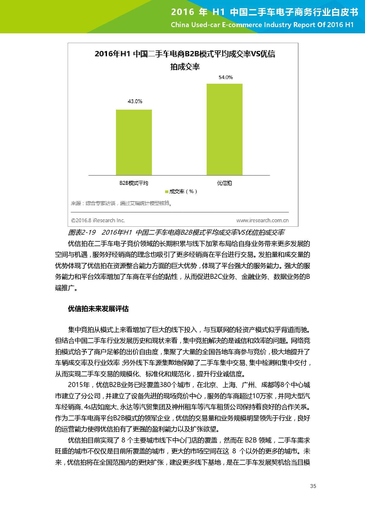 2016年H1中国二手车电子商务行业白皮书_000036